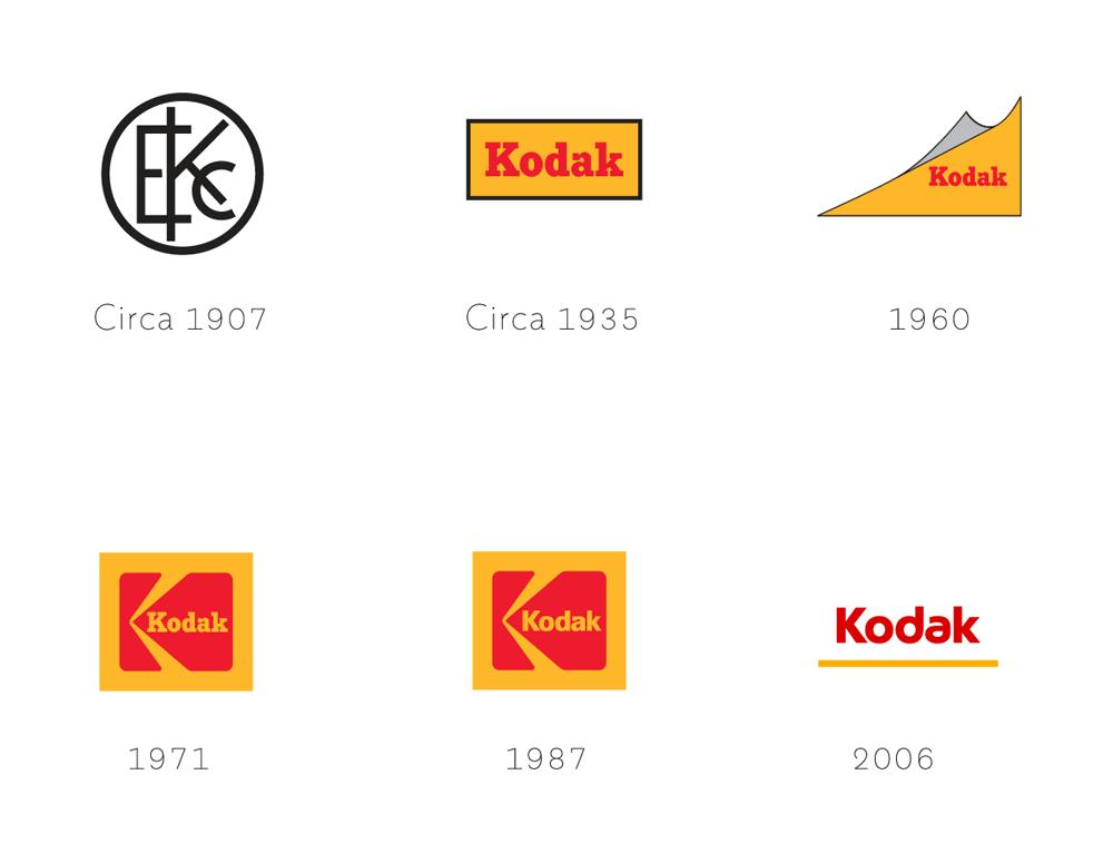 logos da Kodak