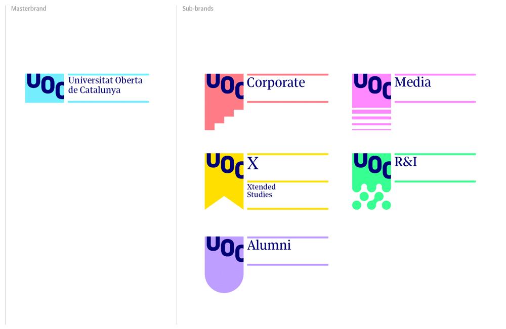 nova identidade da Universidade Aberta da Catalunha