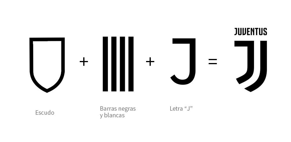 Amado A velha senhora, com roupa nova! Confira o novo logo da Juventus DS64